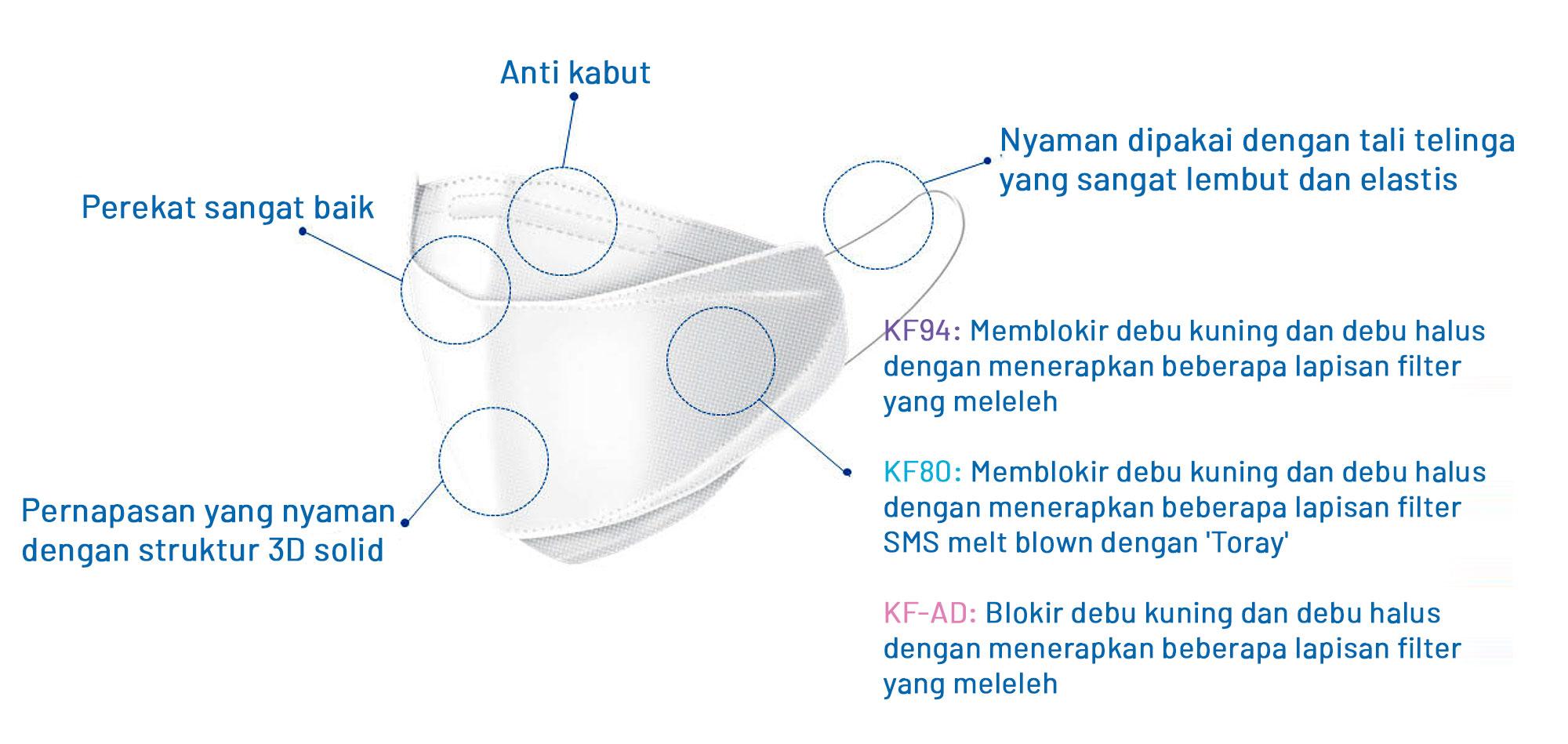 skycare-mask_detail_point
