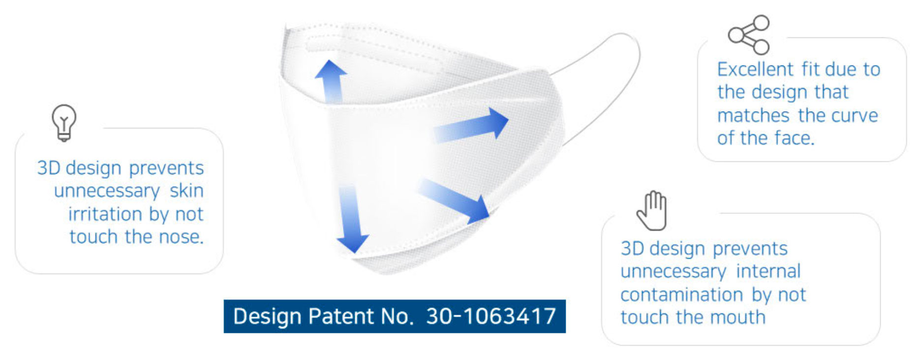 skycare-patent